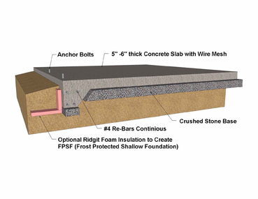 Slab on grade foundation earthquake proof for Concrete slab plans